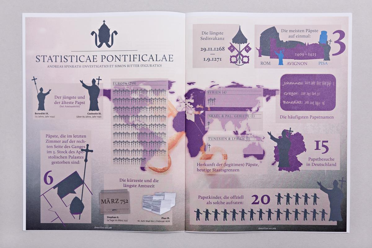 Infografik - Statistik, Ausgabe 1/2013